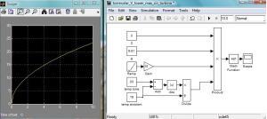 Velocidad Máxima en Torre solar mediante Matlab/Simulink