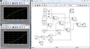 Diagrama completo de control del ángulo de carga