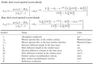Densidad de Corriente Espectral de Cortocircuito Base Emisor