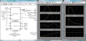 Modelo con Matlab/Simulink de un aerogenerador con entrada de velocidad creciente