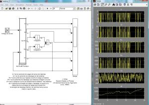 modelo Fuente de almacenamiento de energía con voltajes reales de microgrid