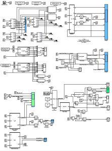 Modelo en Simulink/Matlab de Microgrid Eléctrica N° 1