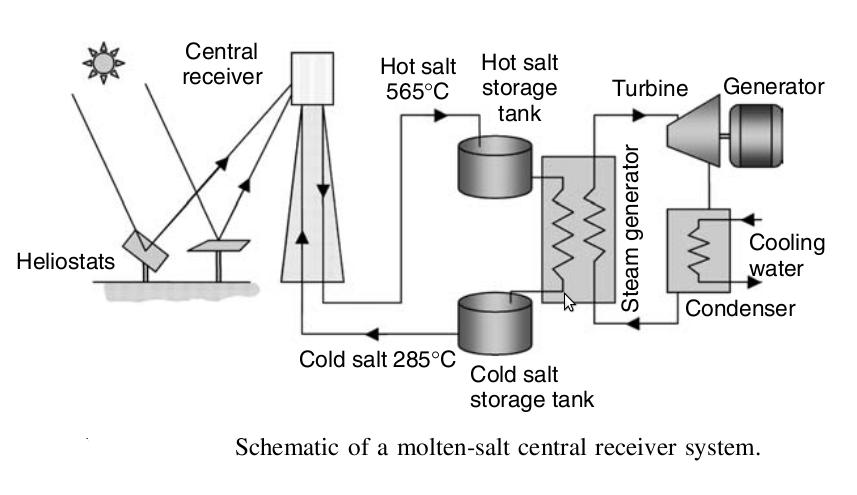 Febrero 2011 Matlab Simulink And Renewable Energy
