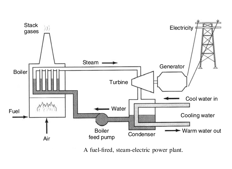 Motor Matlab Simulink And Renewable Energy Jorge M 237 Rez