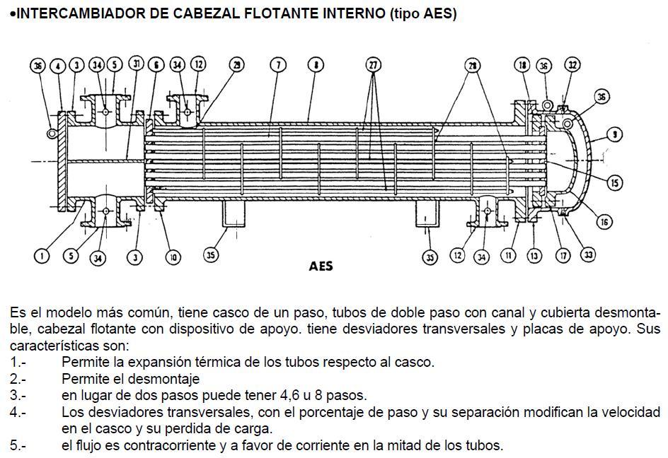 j424  intercambiadores de calor  diagramas y figuras