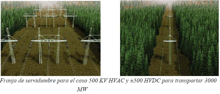 J413: Ventajas y Desventajas Transmisión HVDC: Consideraciones ambientales (2/2)