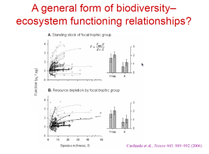 ecosystem_functioning_relationships
