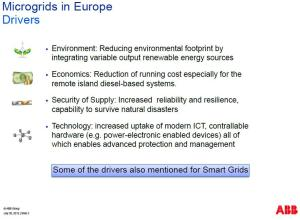 microgrid_in_europe