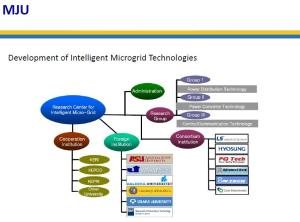 microgrid_korea_9