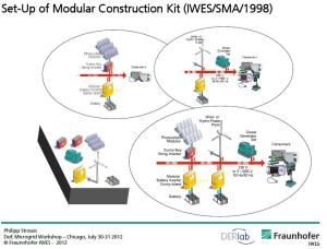 modular_construction_kit_1