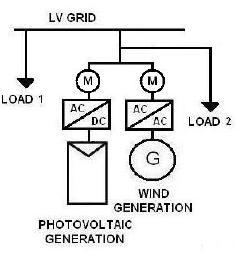microgrid_3