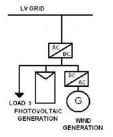 microgrid_4