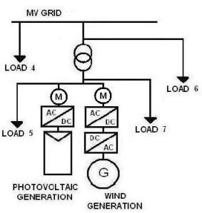 microgrid_5