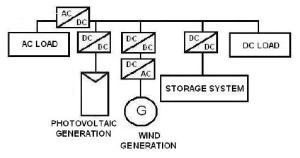 microgrid_7