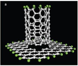 nanoestructura_3D_almacenamiento_hidrogeno_2