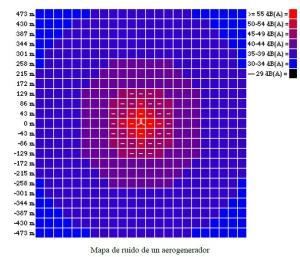 mapa_de_ruido_de_un_aerogenerador