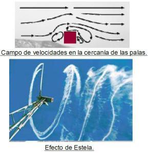 efecto_de_estela