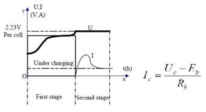 diagrama_charge_battery