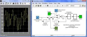 secondary_control_microgrid