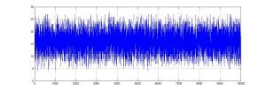 random_number_variable_enviromental