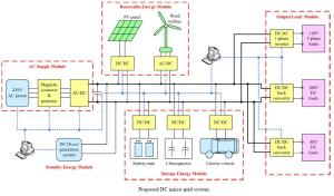 dc_micro_grid_system_with_ultracapacitor_electric_vehicle