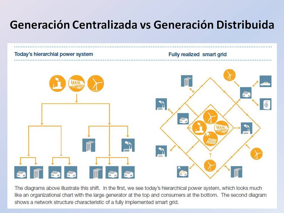 Conferencia: Sistemas de Almacenamiento de Energía: Simulación de Concentradores Cilíndricos Parabólicos. INGENIA - 18 Nov 2014 Pontificia Universidad Católica del Perú, Lima - PERU (4/6)