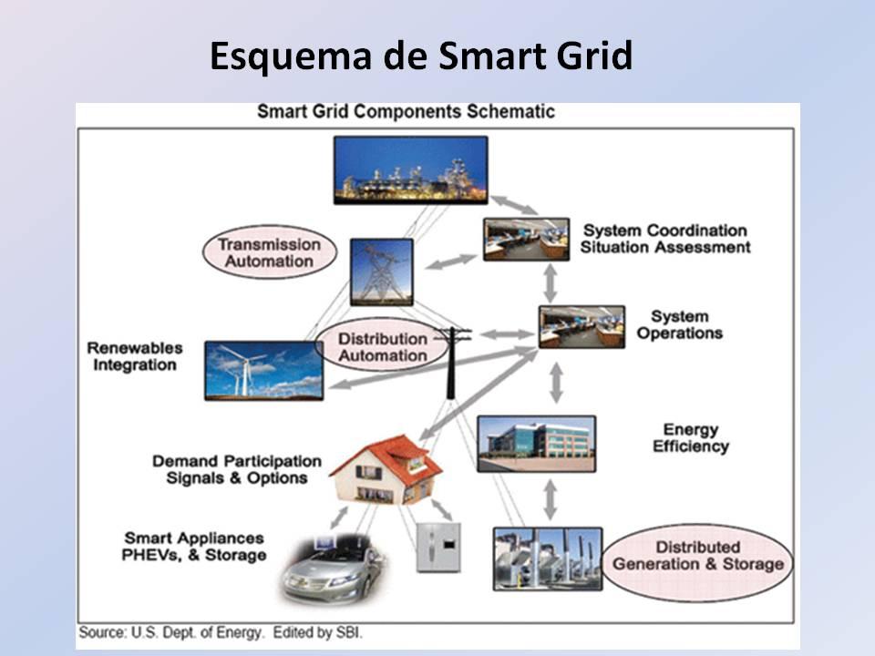 Conferencia: Sistemas de Almacenamiento de Energía: Simulación de Concentradores Cilíndricos Parabólicos. INGENIA - 18 Nov 2014 Pontificia Universidad Católica del Perú, Lima - PERU (5/6)