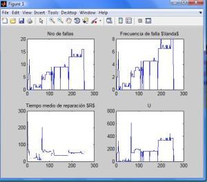 indicadores_fiabilidad