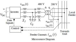 Microsource_diagram