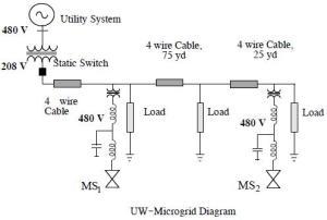 UW Microgrid Diagram