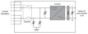 diagrama eléctrico de un inversor monofásico