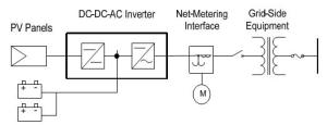 Power electronics interface for a hybrid system PV inverter plus battery storage