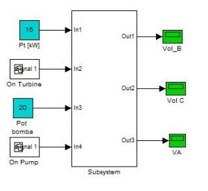 sub_sistema_pelton_turbina