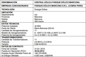 central_eólica_marcona_1
