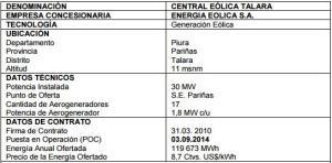 central_eólica_talara_1