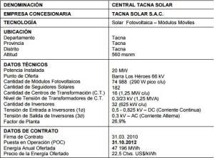central_solar_tacna_1