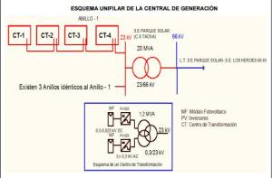 central_solar_tacna_2