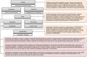 composición_mercado_electrico_peruano
