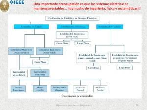 Diapositiva70