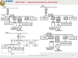 Diapositiva88