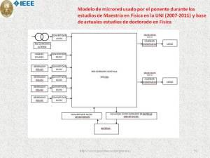 Diapositiva92