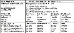 Línea_de_transmisión_Chilca_Marcona_Montalvo_1
