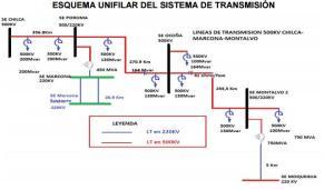 Línea_de_transmisión_Chilca_Marcona_Montalvo_2
