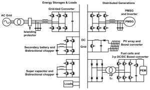 configuration_to_DC_micro-grid