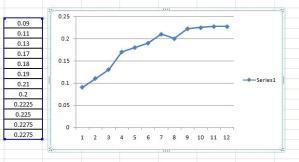 minimos cuadrados para emular coeficiente de potencia