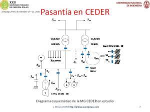 XXII Simposio Peruano Energía Solar Jorge MIREZ 2015 Diapositiva15