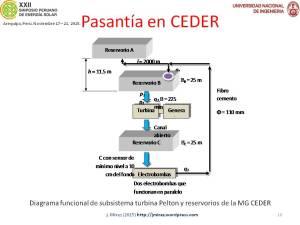 XXII Simposio Peruano Energía Solar Jorge MIREZ 2015 Diapositiva16