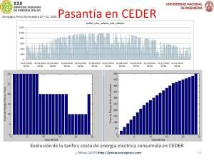 XXII Simposio Peruano Energía Solar Jorge MIREZ 2015 Diapositiva19