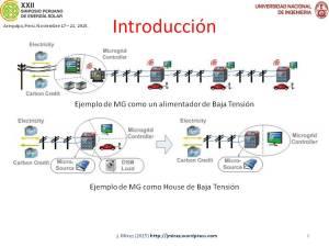 XXII Simposio Peruano Energía Solar Jorge MIREZ 2015 Diapositiva6