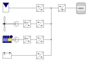 configuration_microgrid_Dec_2015